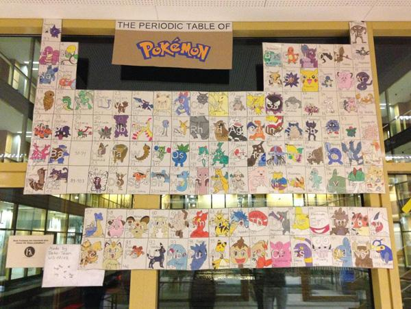 startseite periodic table of pokemon